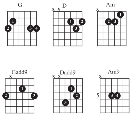 Guitar guitar chords beginners acoustic : Guitar : guitar chords learn Guitar Chords Learn or Guitar Chords ...